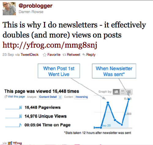 Newsletters Can Double The Readership Of Your Blog